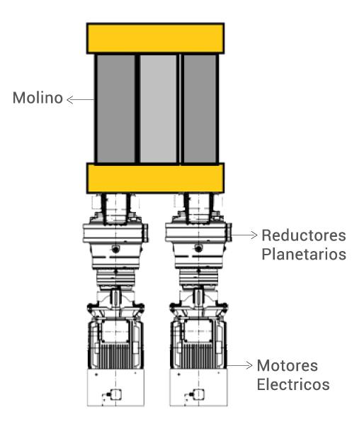 Comparación Reductor Planetario
