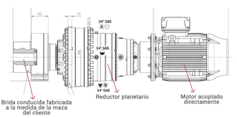 Reductores Planetarios para la industria Azucarera